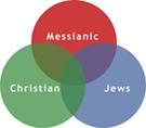 messianic_glue_sm